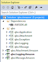 Amazon plugin solution structure